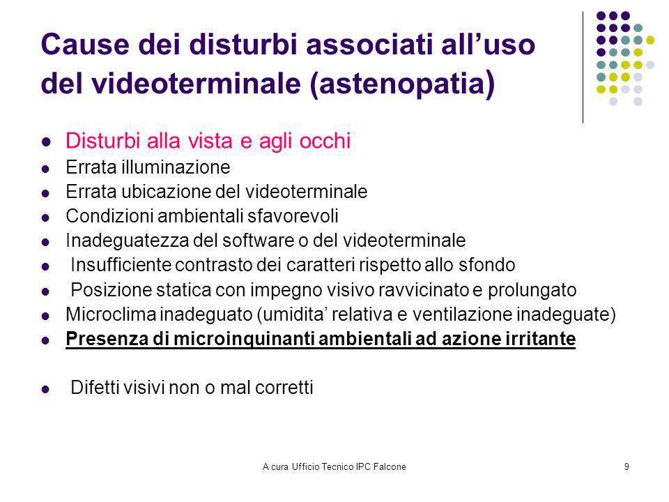 Cause dei disturbi associati all'uso del videoterminale (astenopatia)