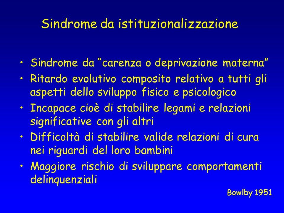 Sindrome da istituzionalizzazione