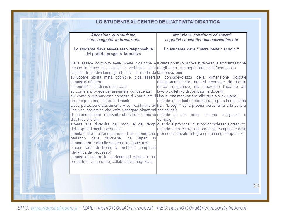 LO STUDENTE AL CENTRO DELL'ATTIVITA' DIDATTICA