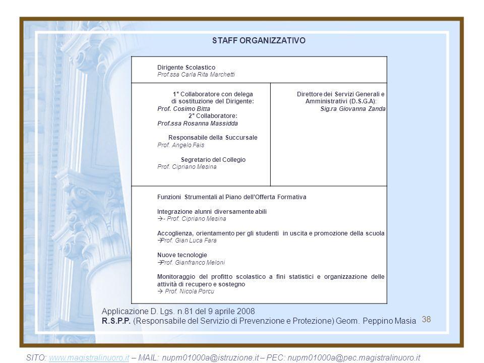 Direttore dei Servizi Generali e Amministrativi (D.S.G.A):