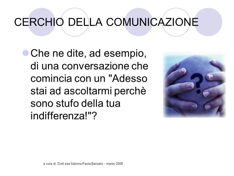 CERCHIO DELLA COMUNICAZIONE