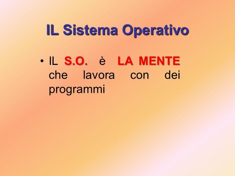 IL Sistema Operativo IL S.O. è LA MENTE che lavora con dei programmi