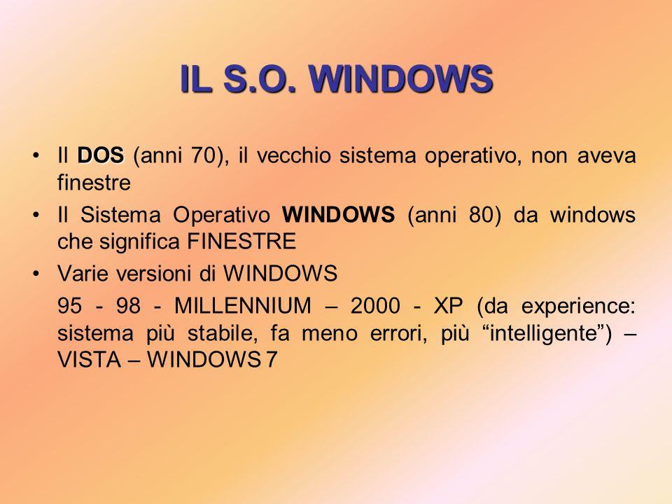 IL S.O. WINDOWS Il DOS (anni 70), il vecchio sistema operativo, non aveva finestre.