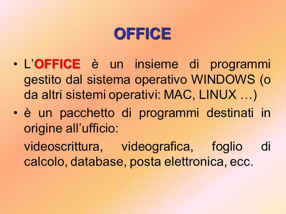 OFFICE L'OFFICE è un insieme di programmi gestito dal sistema operativo WINDOWS (o da altri sistemi operativi: MAC, LINUX …)