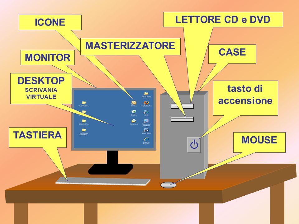 LETTORE CD e DVD ICONE MASTERIZZATORE CASE MONITOR DESKTOP