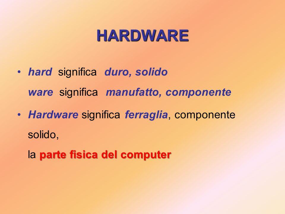 HARDWARE hard significa duro, solido ware significa manufatto, componente.
