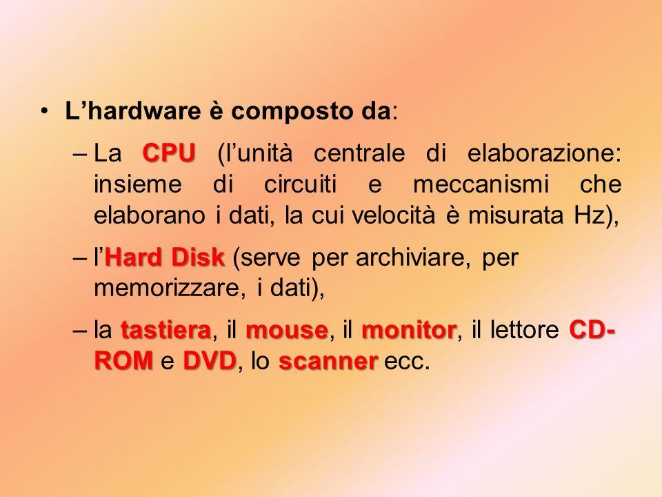 L'hardware è composto da: