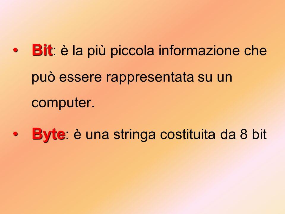 Bit: è la più piccola informazione che può essere rappresentata su un computer.