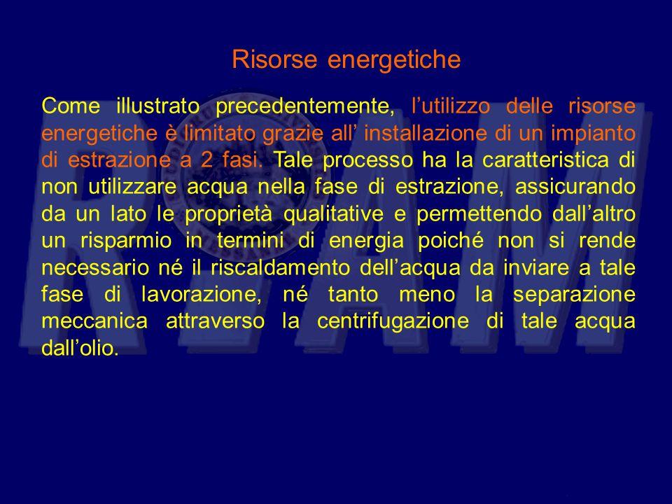 Risorse energetiche