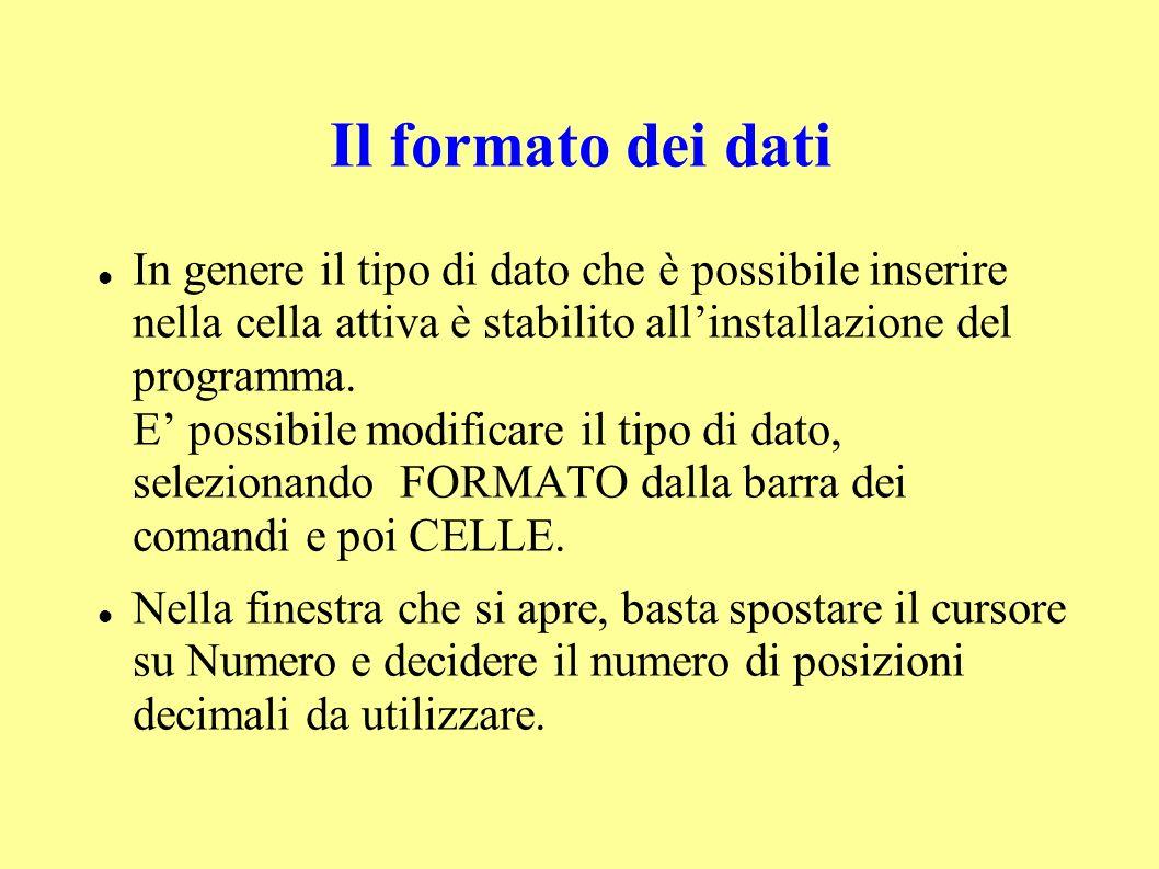 Il formato dei dati