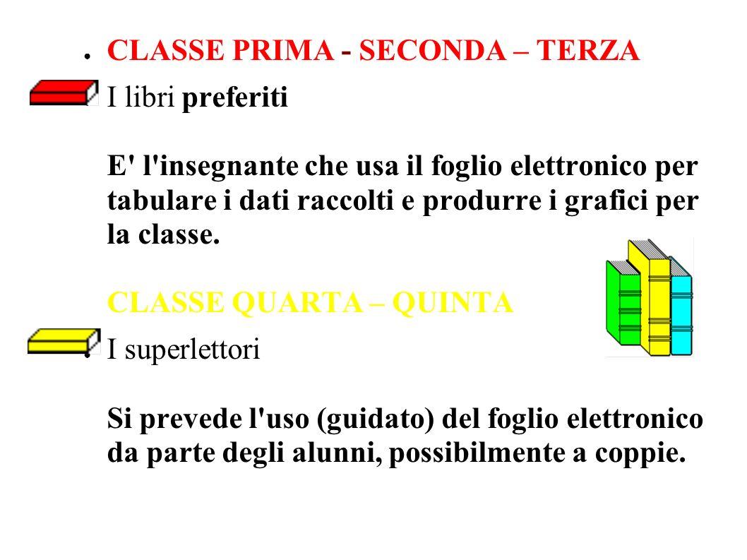 CLASSE PRIMA - SECONDA – TERZA