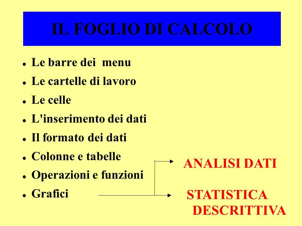 IL FOGLIO DI CALCOLO ANALISI DATI STATISTICA DESCRITTIVA