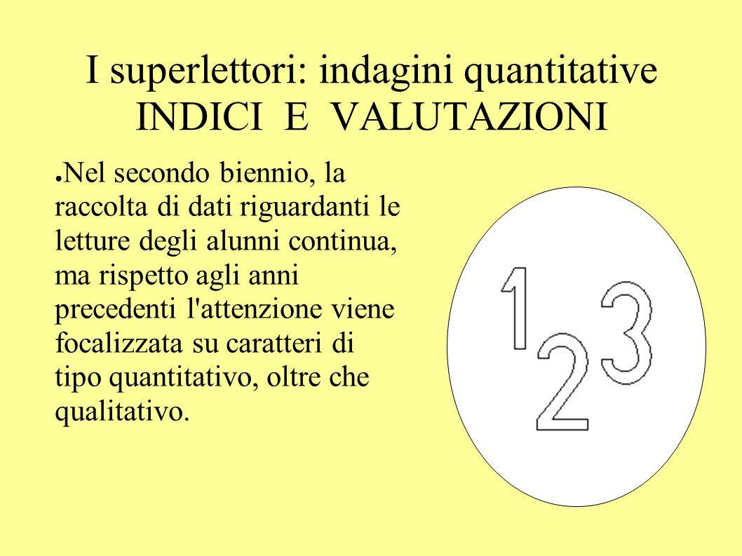 I superlettori: indagini quantitative INDICI E VALUTAZIONI