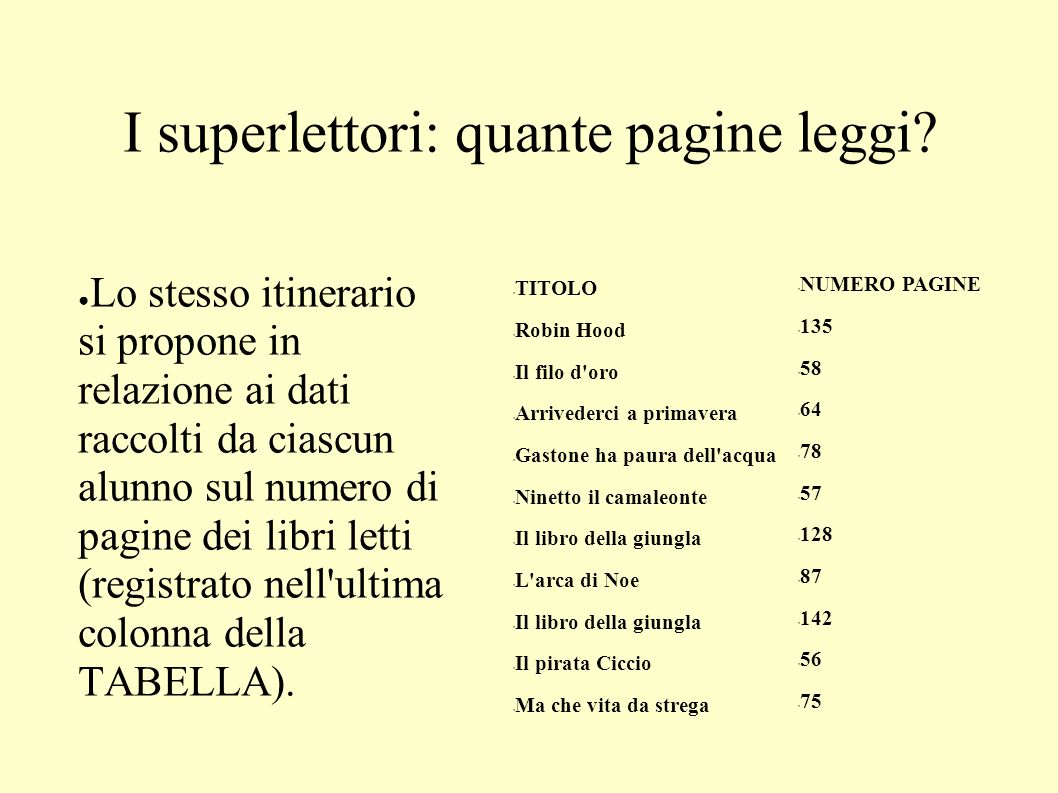 I superlettori: quante pagine leggi