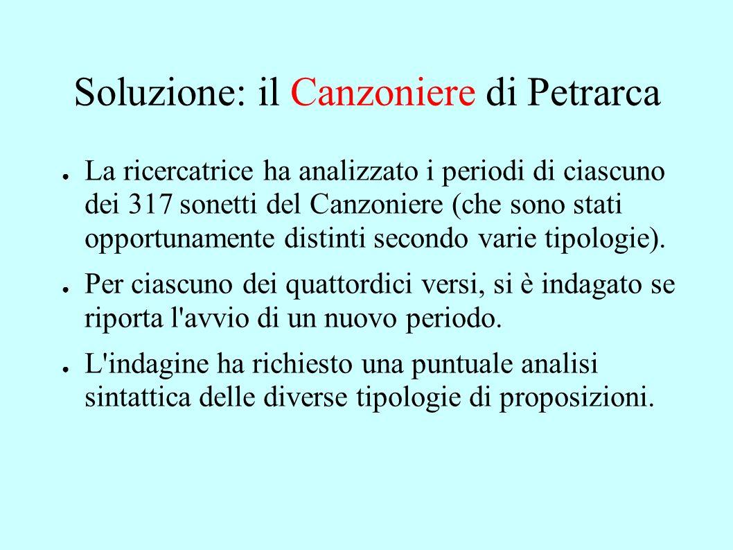 Soluzione: il Canzoniere di Petrarca