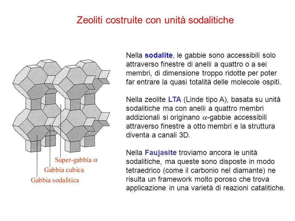Zeoliti costruite con unità sodalitiche