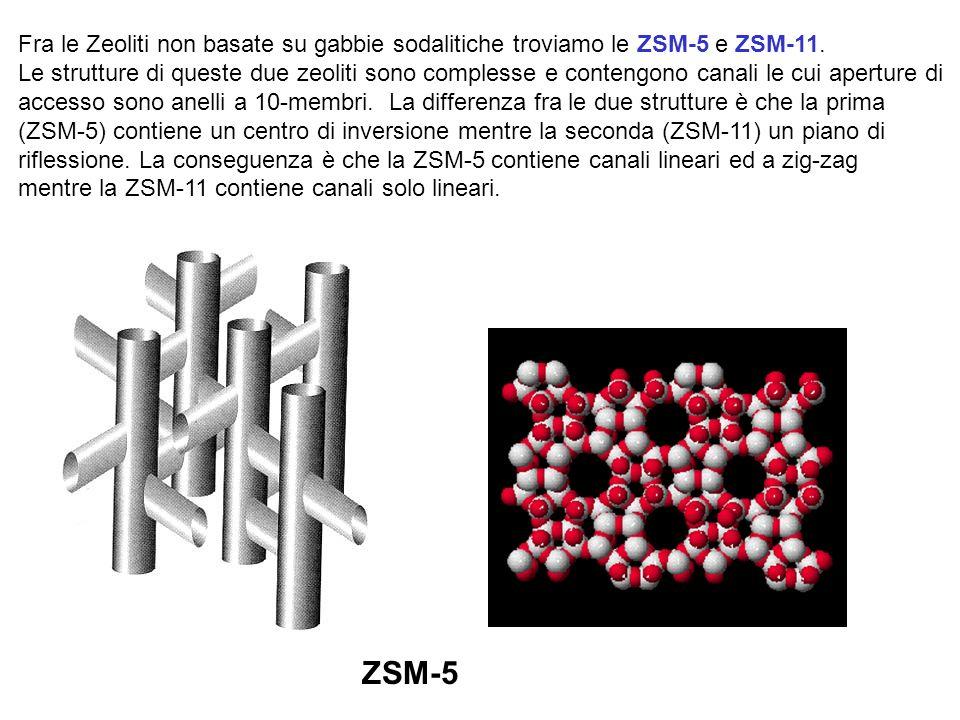 Fra le Zeoliti non basate su gabbie sodalitiche troviamo le ZSM-5 e ZSM-11.