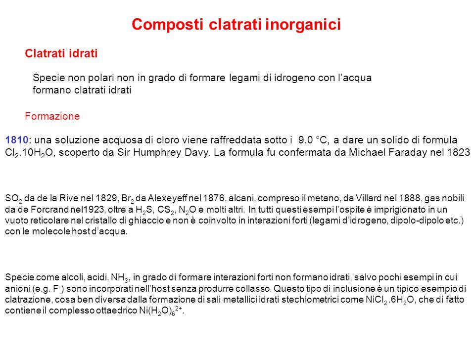 Composti clatrati inorganici