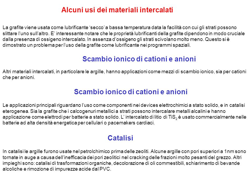 Alcuni usi dei materiali intercalati