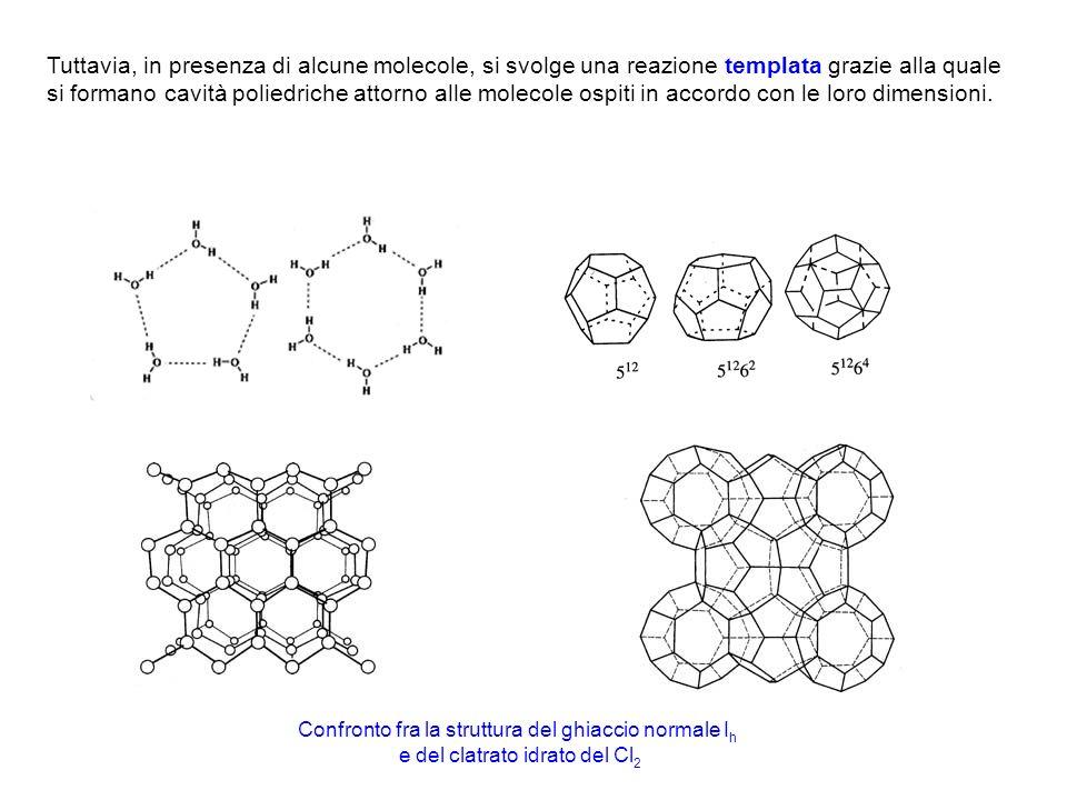 Tuttavia, in presenza di alcune molecole, si svolge una reazione templata grazie alla quale si formano cavità poliedriche attorno alle molecole ospiti in accordo con le loro dimensioni.