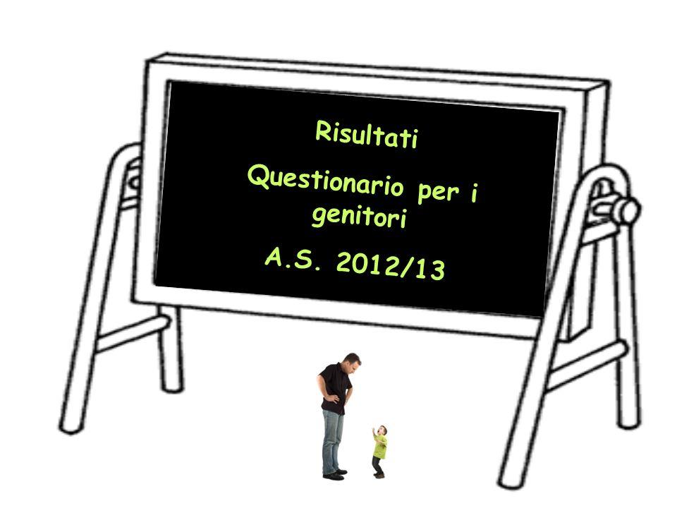 Questionario per i genitori