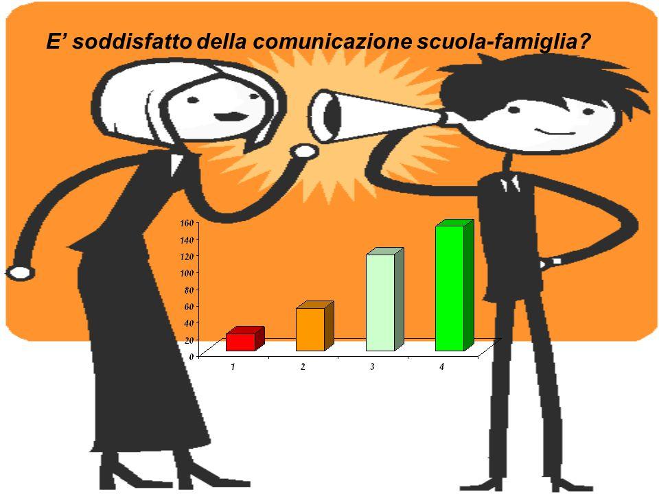 E' soddisfatto della comunicazione scuola-famiglia