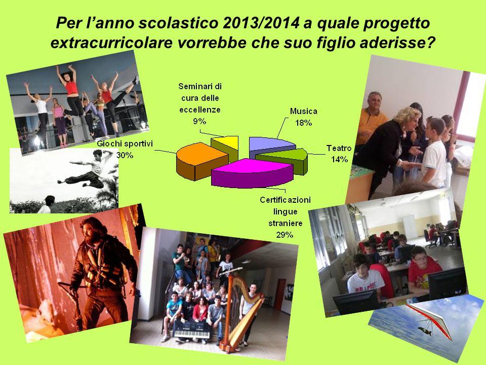 Per l'anno scolastico 2013/2014 a quale progetto extracurricolare vorrebbe che suo figlio aderisse