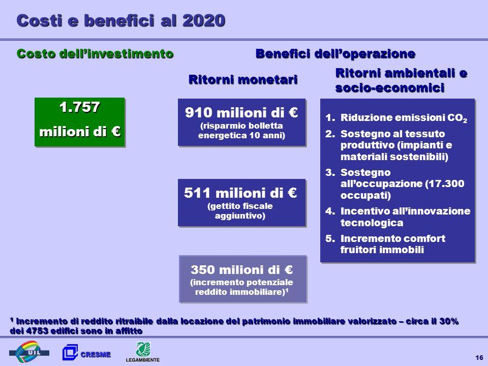 Costi e benefici al 2020 Costo dell'investimento. Benefici dell'operazione. Ritorni ambientali e socio-economici.