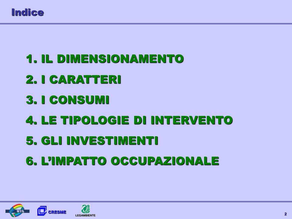 4. LE TIPOLOGIE DI INTERVENTO 5. GLI INVESTIMENTI