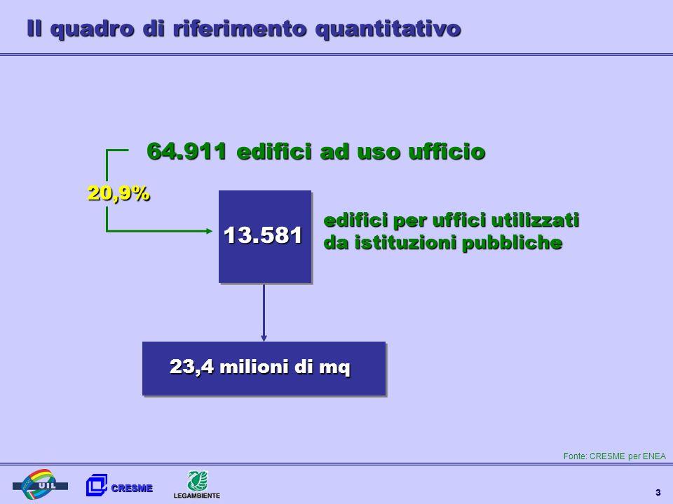 Il quadro di riferimento quantitativo