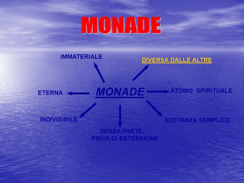 MONADE MONADE IMMATERIALE DIVERSA DALLE ALTRE ATOMO SPIRITUALE ETERNA