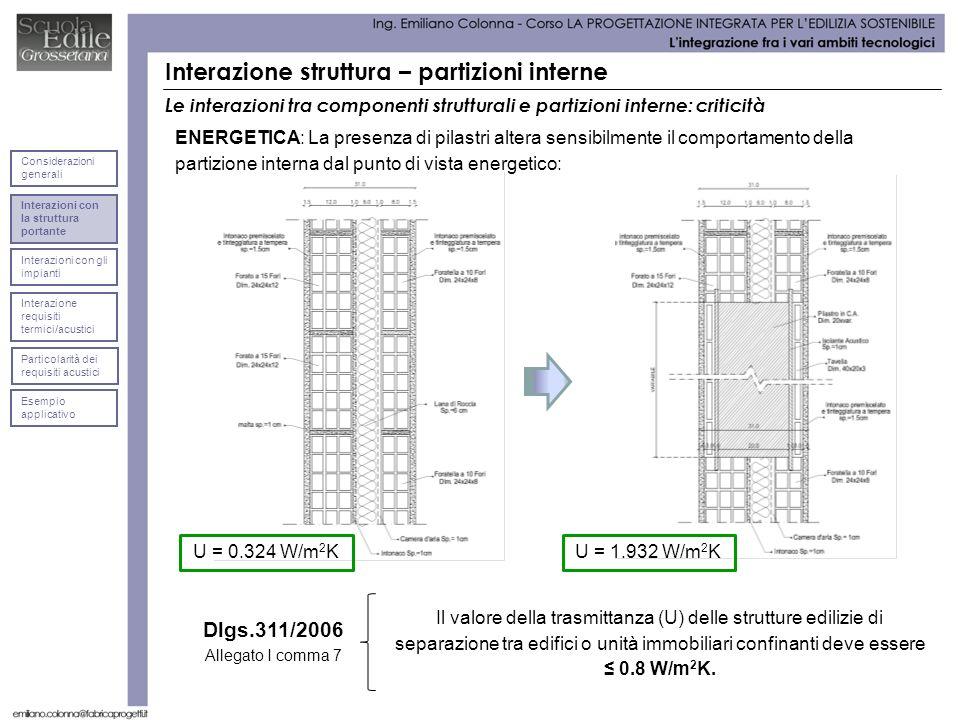 Interazione struttura – partizioni interne
