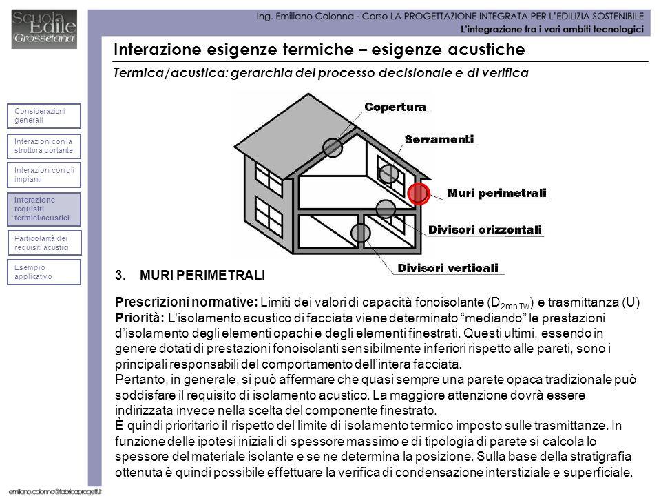 Interazione esigenze termiche – esigenze acustiche