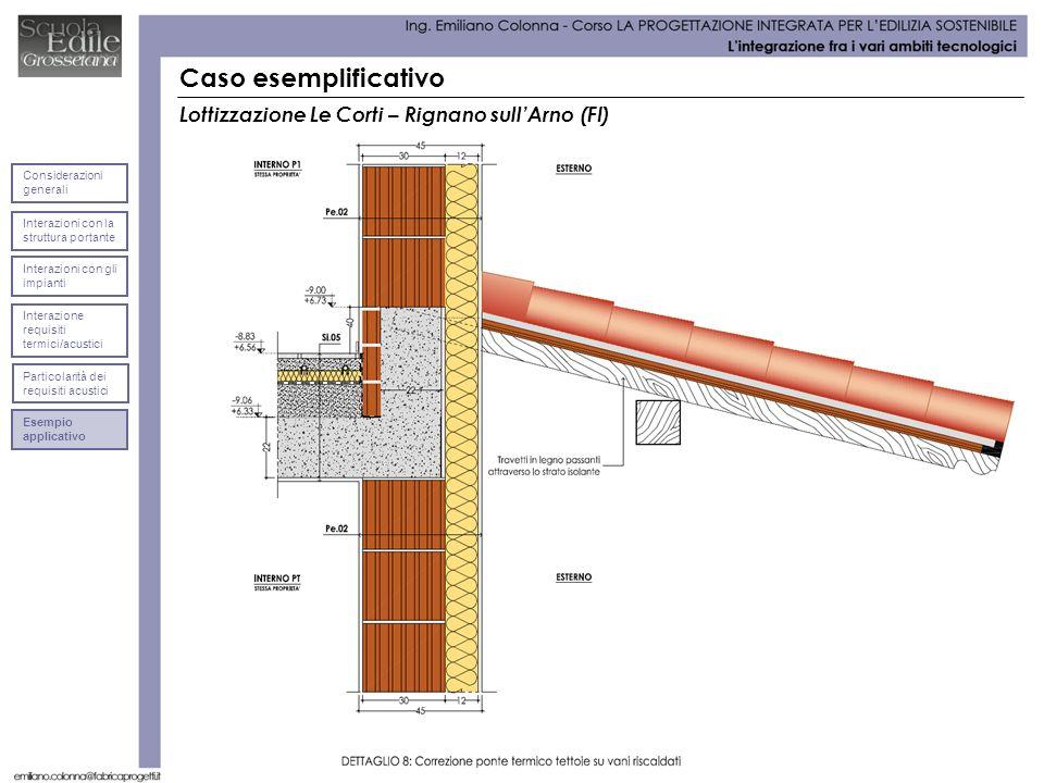 Caso esemplificativo Lottizzazione Le Corti – Rignano sull'Arno (FI)
