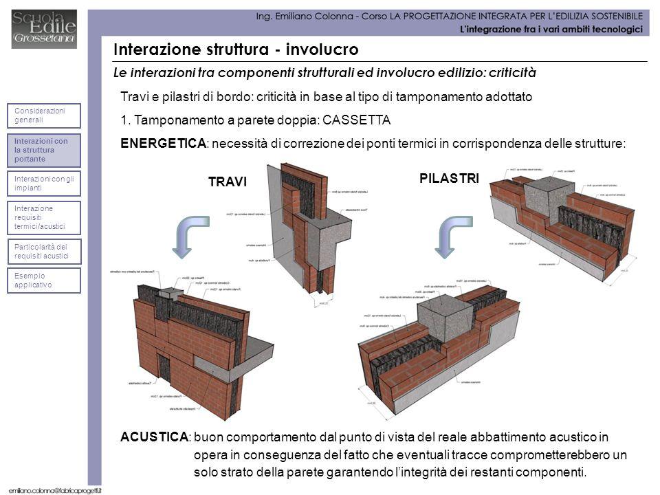 Interazione struttura - involucro