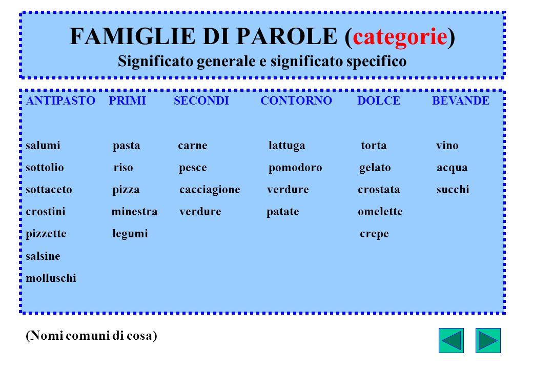 FAMIGLIE DI PAROLE (categorie) Significato generale e significato specifico