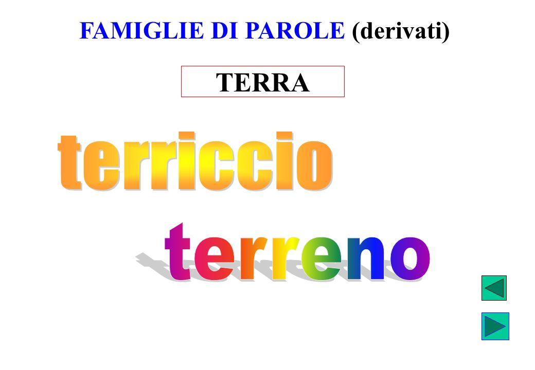 FAMIGLIE DI PAROLE (derivati)