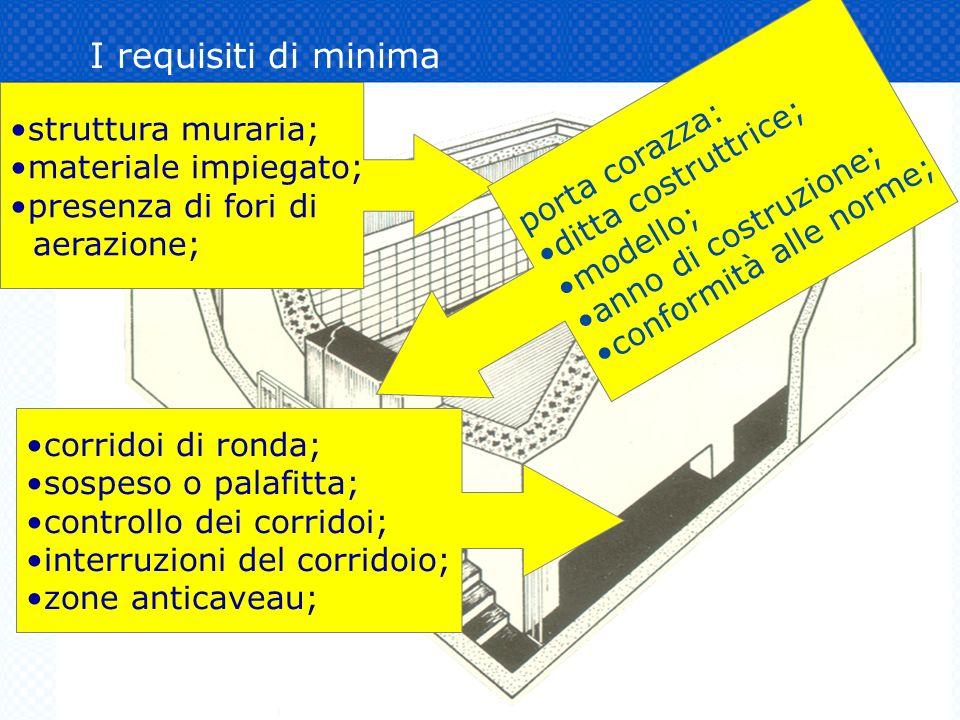 I requisiti di minima struttura muraria; materiale impiegato;