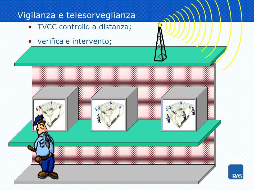 Vigilanza e telesorveglianza