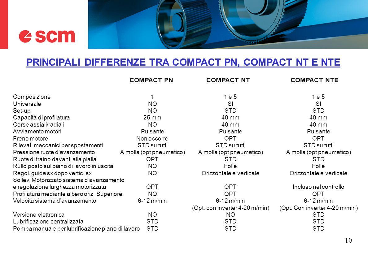 PRINCIPALI DIFFERENZE TRA COMPACT PN, COMPACT NT E NTE