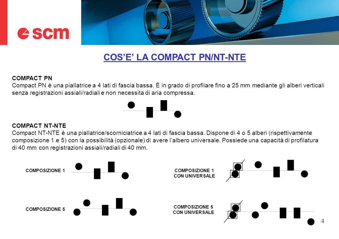 COS'E' LA COMPACT PN/NT-NTE
