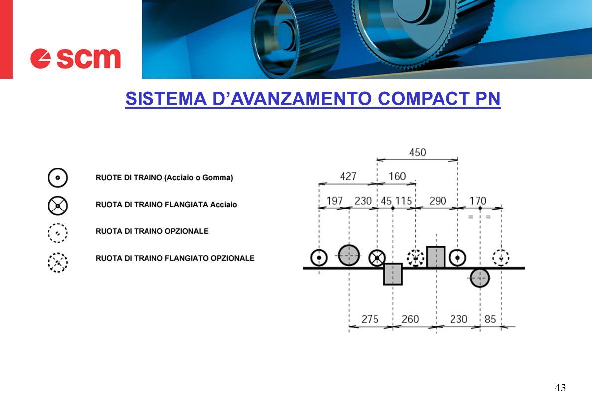 SISTEMA D'AVANZAMENTO COMPACT PN