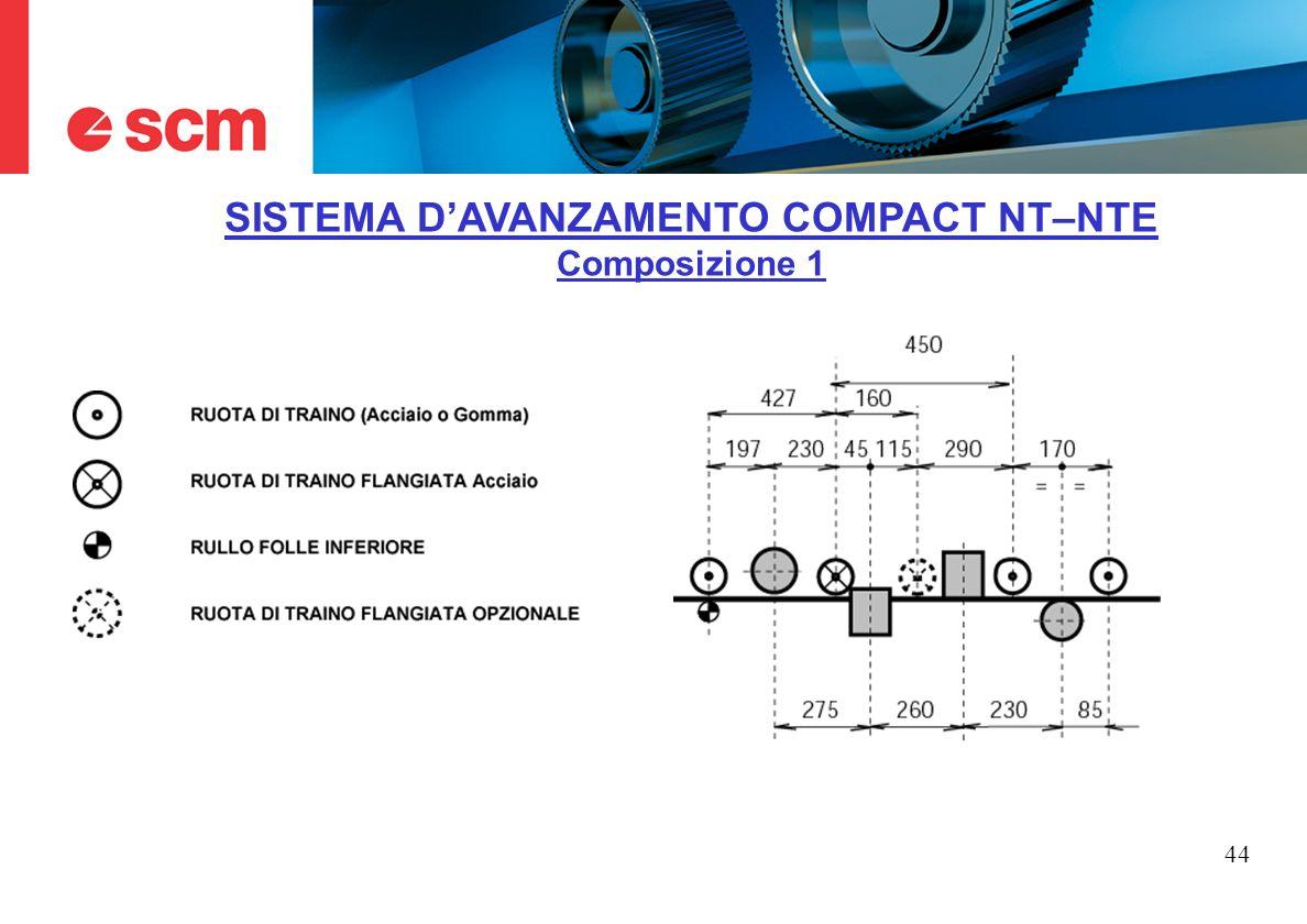 SISTEMA D'AVANZAMENTO COMPACT NT–NTE Composizione 1