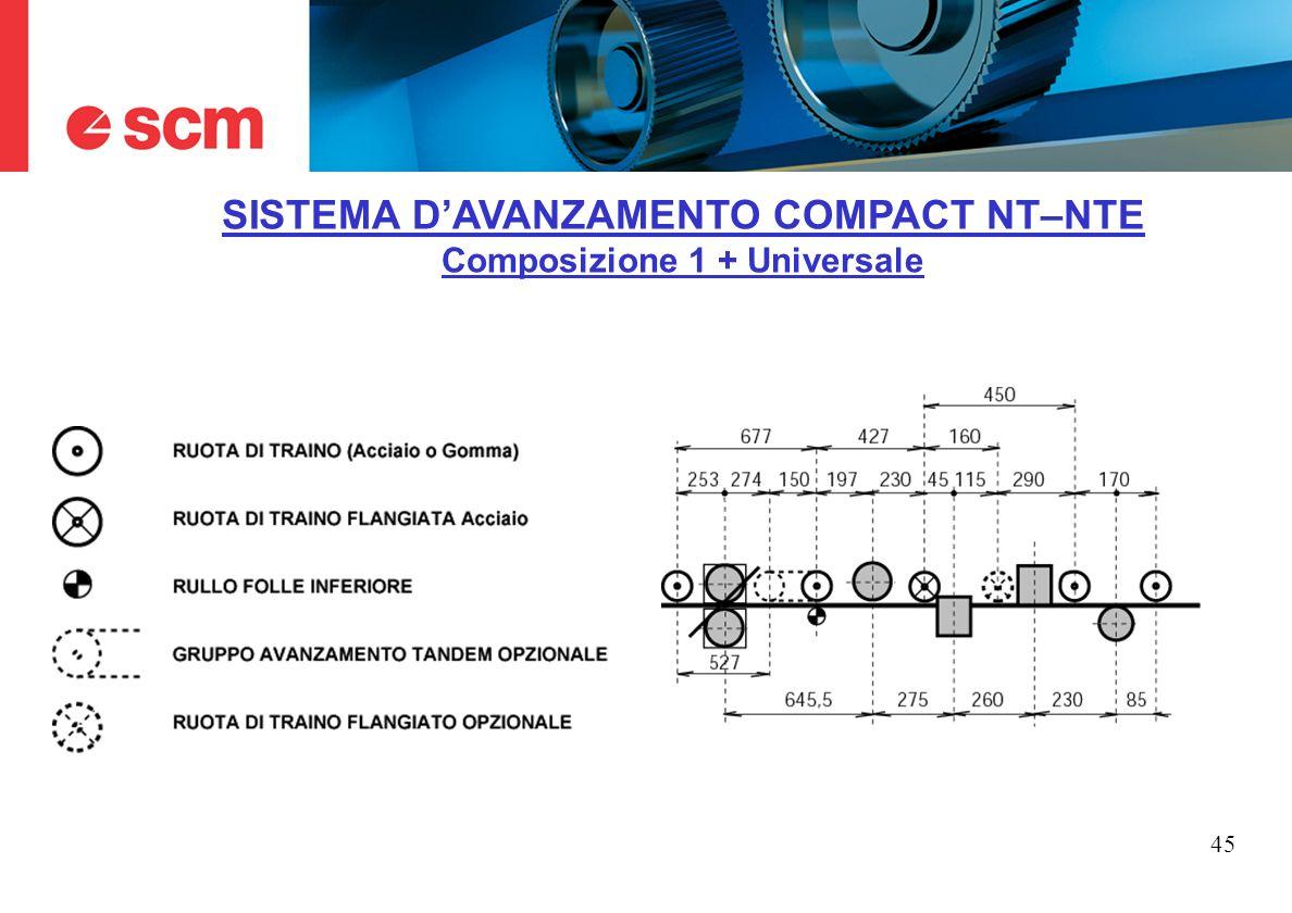 SISTEMA D'AVANZAMENTO COMPACT NT–NTE Composizione 1 + Universale