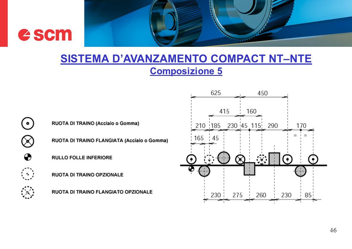 SISTEMA D'AVANZAMENTO COMPACT NT–NTE Composizione 5