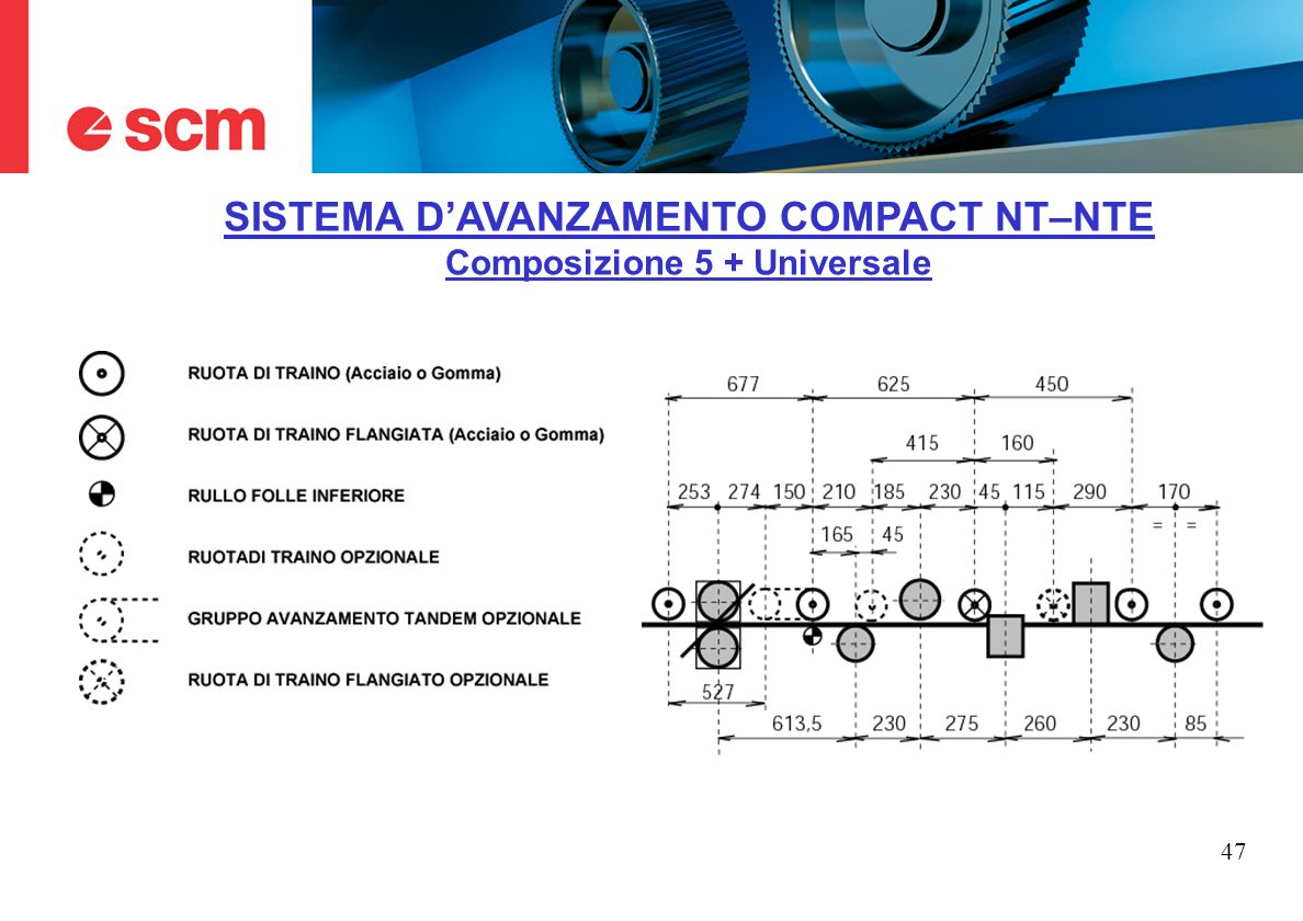 SISTEMA D'AVANZAMENTO COMPACT NT–NTE Composizione 5 + Universale