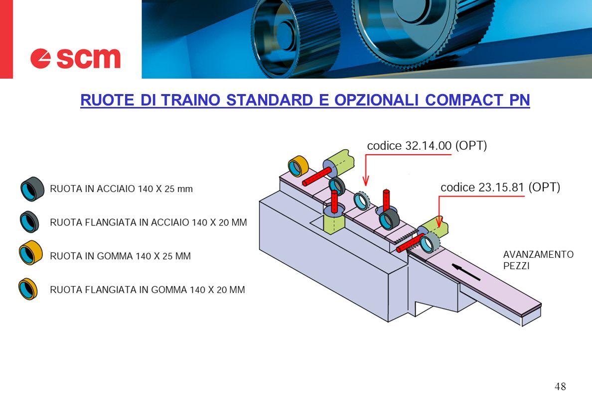 RUOTE DI TRAINO STANDARD E OPZIONALI COMPACT PN