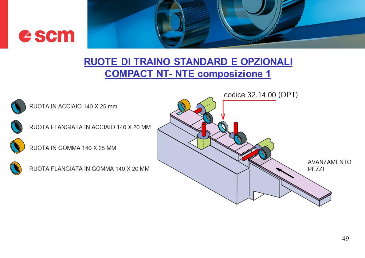 RUOTE DI TRAINO STANDARD E OPZIONALI COMPACT NT- NTE composizione 1
