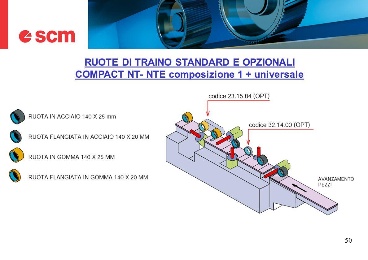 RUOTE DI TRAINO STANDARD E OPZIONALI COMPACT NT- NTE composizione 1 + universale
