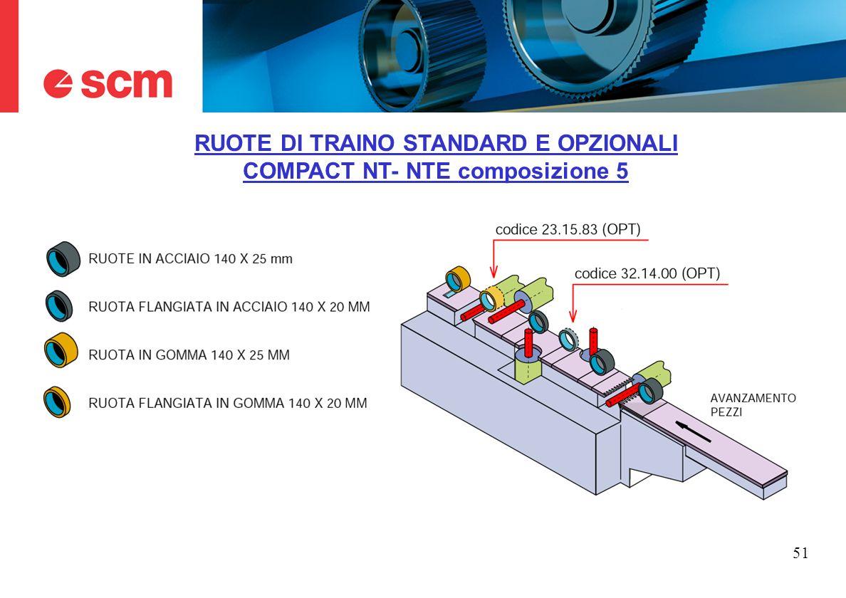 RUOTE DI TRAINO STANDARD E OPZIONALI COMPACT NT- NTE composizione 5